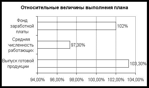 Контрольные работы по статистике примеры решения задач решение задачи по предмету финансовая математика